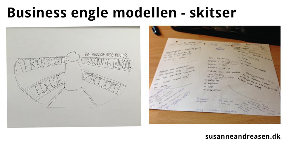business-engel-modellen--skitser