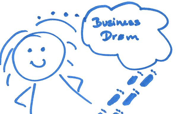 Arbejder du på din forretning eller i din forretning?